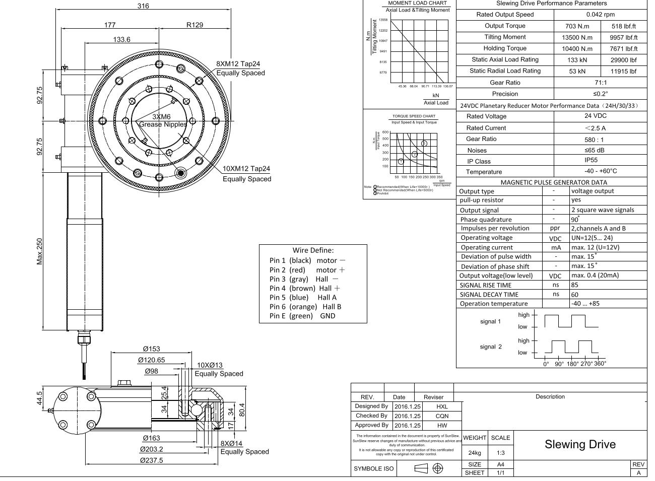 Схемма двигателя солнечного трекера