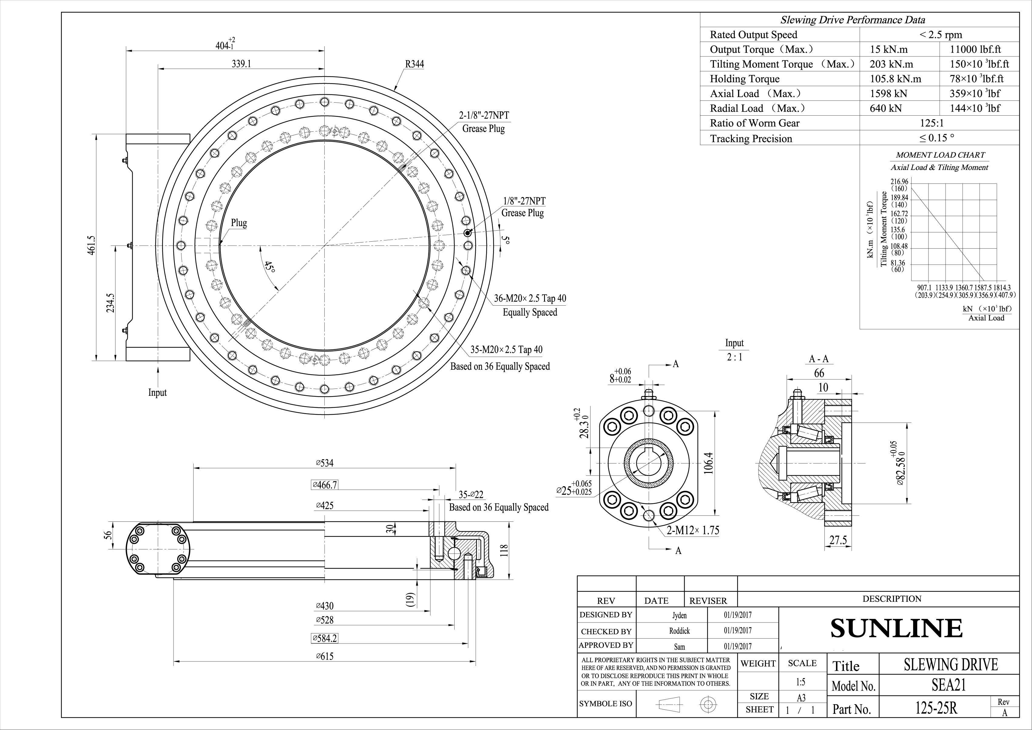 SE21 Мотор-редуктор солнечного трекера инструкция