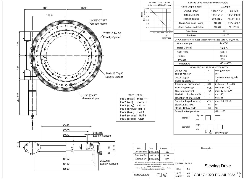 SE17 двигатель солнечного трекера инструкция