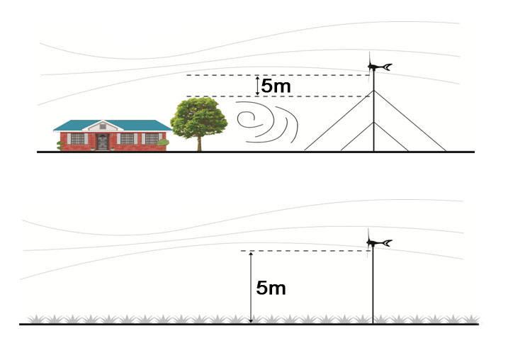 схемма установки ветряка