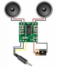 RS003 Модуль цифровой стерео усилитель  style=